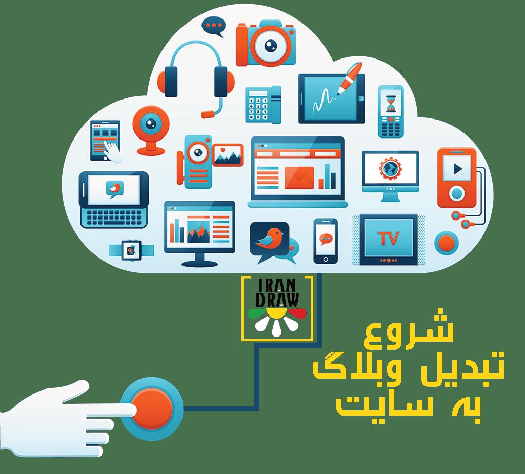 Blog Start e1495712499692 - تبدیل وبلاگ به سایت