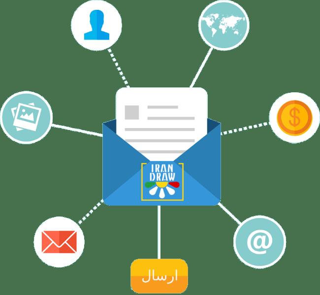 mail2 irandraw - ایمیل سرور اختصاصی