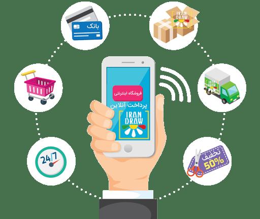 Pay online mobile phone irandraw - بهینه سازی سایت فروشگاه اینترنتی