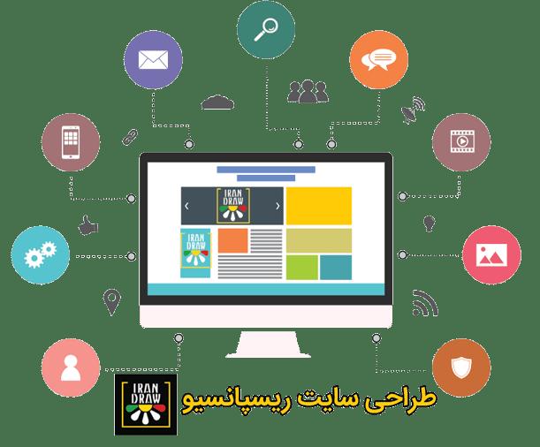 Screen with website and icons irandraw - طراحی وب سایت و اشتباهات رایج در طراحی سایت